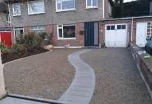 New Granite Gravel Driveway in Rathfarnham